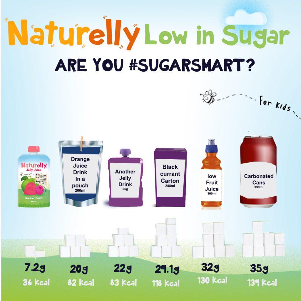 Naturelly SugarSmart